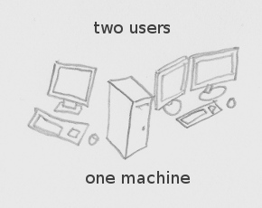 many users - one machine
